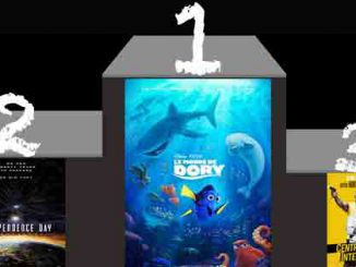 Box-Office-US-du-26-juin-2016